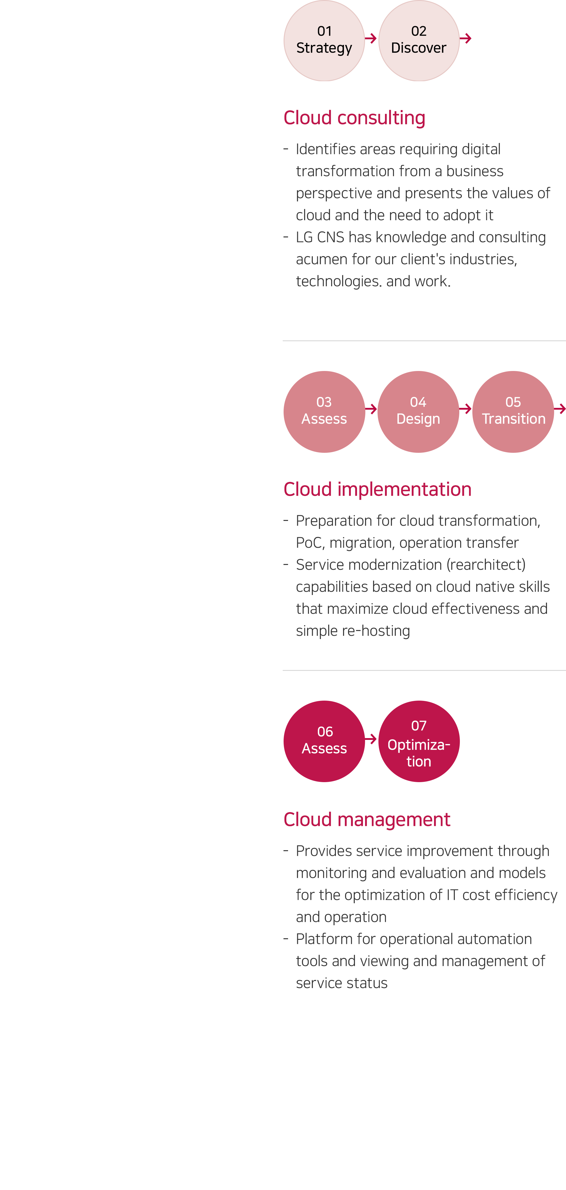 cloud x-per Differentiating Points