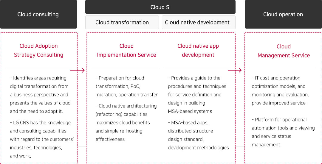CloudeXper Overview image