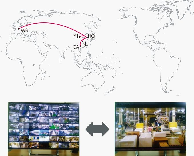 Integrated monitoring of CCTVs in overseas business sites by Company A